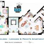 Artists Sketch Floorplan Friends Apartments Other Famous