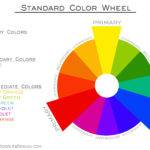 Before Painting Your Favorites Room Walls Color Wheel Schemes