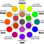 Brown Color Wheel Complementary Colors Hnczcyw