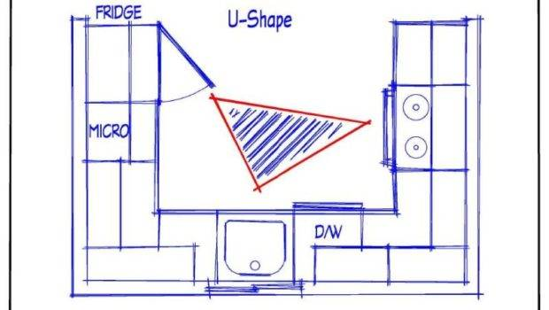 Cadkitchenplans Shape Kitchen Layouts