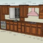 China Kitchen Cabinet Layout Quote Cabinetry