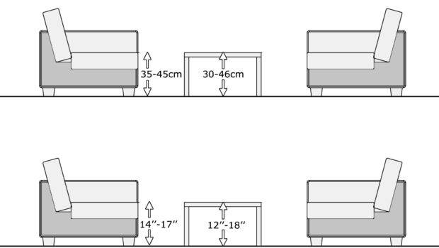 Coffee Table Sizes Pdf Woodworking