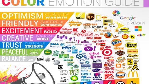 Color Emotion Chart Choose Right Colors Your Design