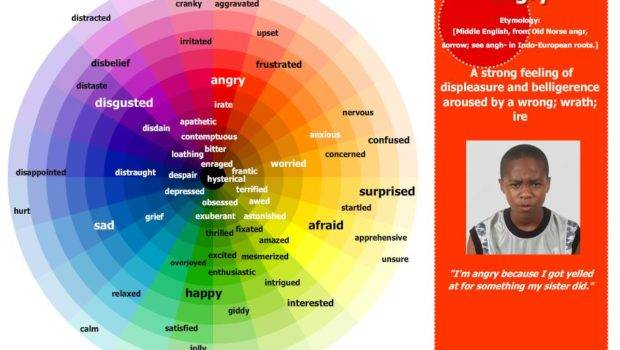 Color Feelings Emotions Related Keywords Suggestions