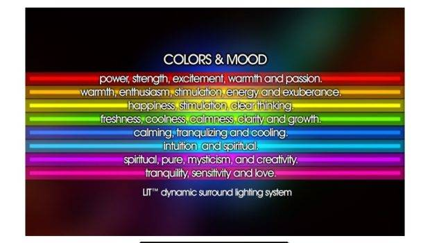 Color Moods Rooms