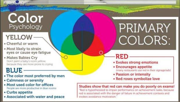Color Psychology Ways Colors Trick Every Day