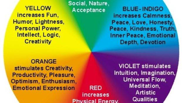 Color Therapy Basics Feng Shui Colors Tao Dana