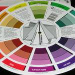 Color Wheel Schemes Kitchens Coordination Designs Dining Rooms Charts