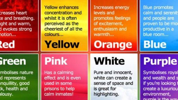 Color Wields Enormous Sway Over Our Attitudes Emotions