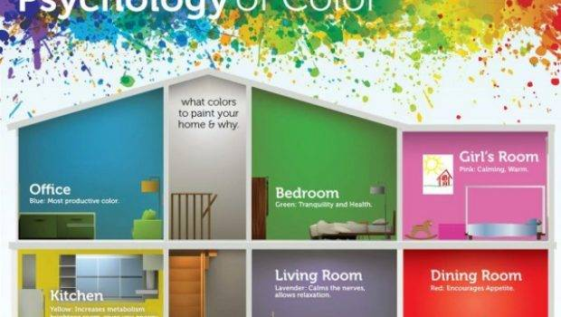 Colors Affect Moods Home Constructions