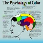 Colors Affect Your Mood Tips Understand