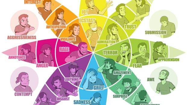 Colours Affecting Your Emotions Inmyskin Blog