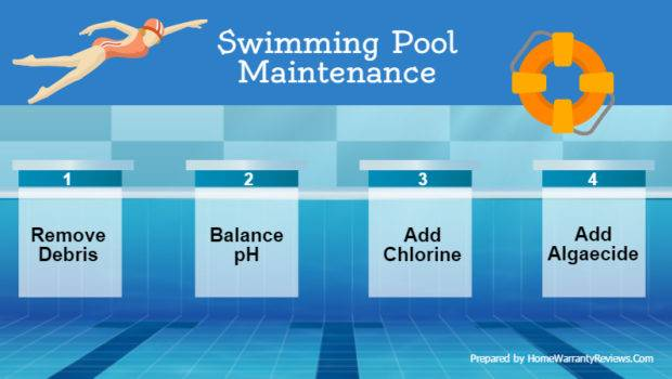 Easy Quick Swimming Pool Maintenance Tips