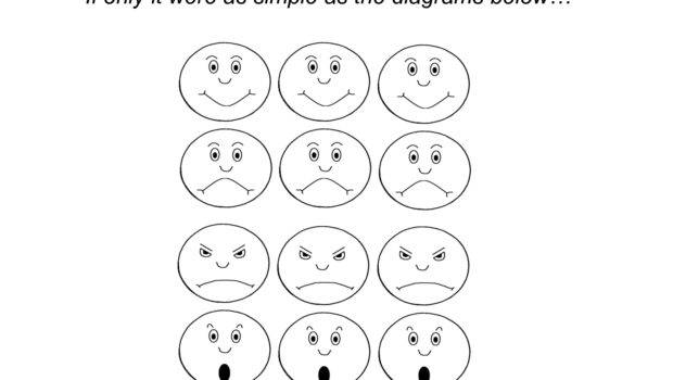 Emotions Coloring Pages Kids