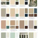 Exterior Paint Color Schemes Brick Homes Home