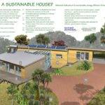 Features Sustainable Home