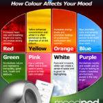 Feeling Blue Colour Affects Your Mood