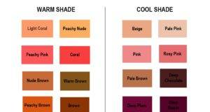 Found Your Skin Tone Would Easier Find Lipstick Color