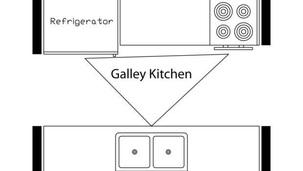Galley Work Triangle Large