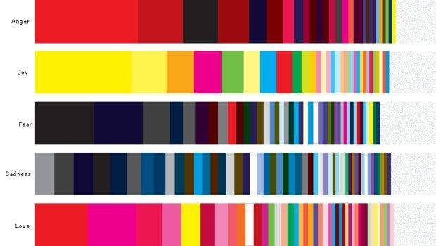 General Result Shows Most Chosen Colours Least