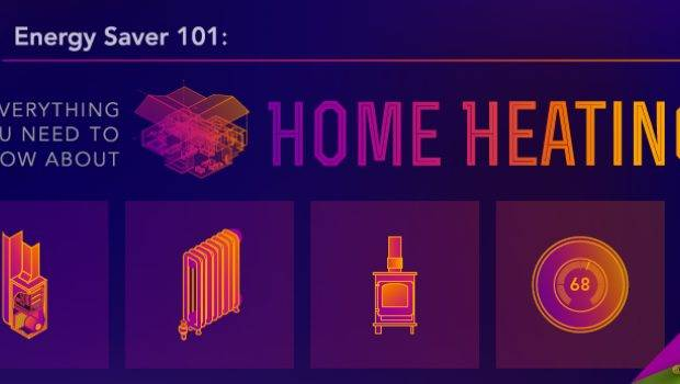Home Heating Everything Need Know
