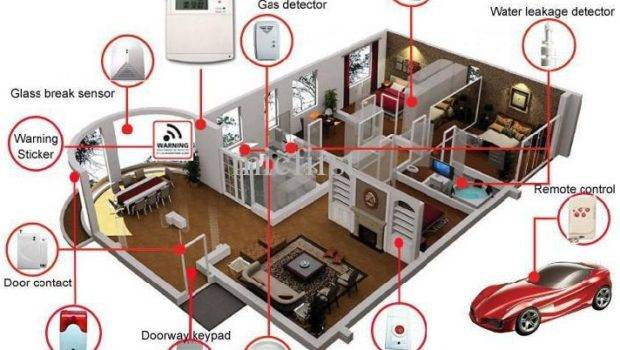 Home Security Systems Model Diy Monitoring