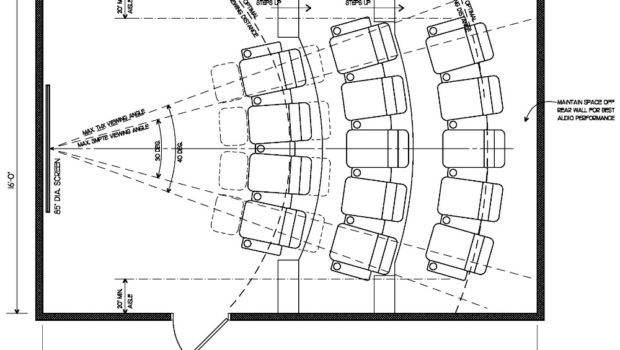Home Theater Seating Layout Plan Get