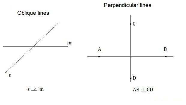 Intersecting Oblique Lines Way Can Have