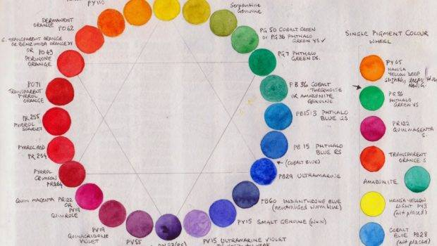 Jane Blundell Colour Exploration Single Pigment Wheel