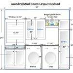 Laundry Room Layout Ideas Home Style