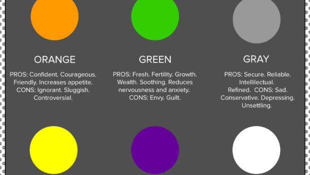 Life Changing Power Color Psychology Aligned
