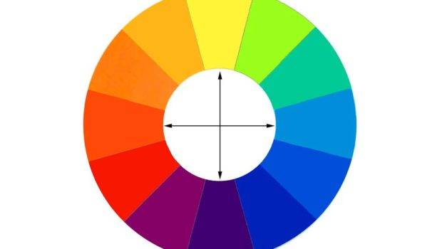 Mixing Colors Complementary Color Wheel
