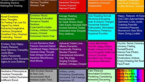 Mood Ring Color Chart Meanings Rings