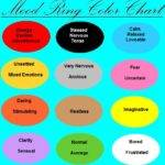 Mood Ring Color Chart Roseredpearlvoice Deviantart