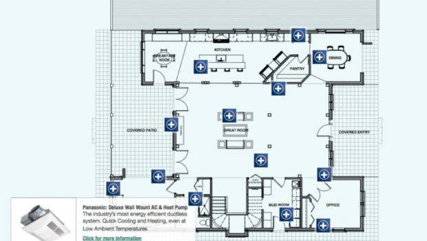 Most Efficient Floor Plan Kitchen Lay Outs Fox Shakedown