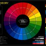 Name Color Wheel Poster