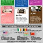 Nursery Color Guide Affects Your Baby Mood
