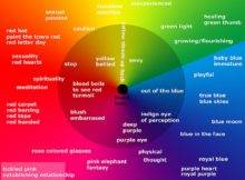 Paint Colors Moods Chart Color Mood Affects Your