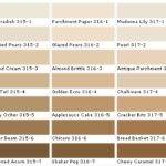 Paint Colors Pittsburgh House Chart