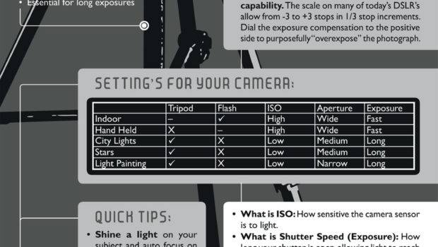 Photography Tips Taking Photos Low Light Snapsort