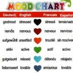 Printable Mood Ring Color Chart Kids Rings