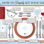 Proper Table Setting Etiquette Pinterest