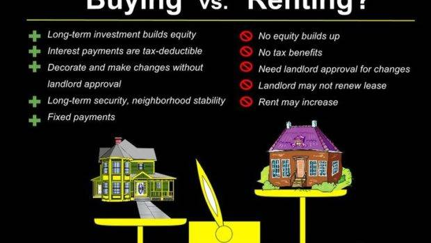 Pros Cons Buying Renting Real Estate Ideas Pinterest