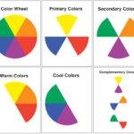 Psychology Color Affects Your Marketing Branding