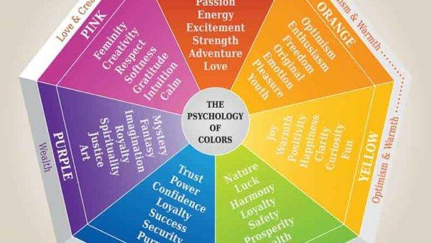 Room Color Psychology Paint Affects Your Mood