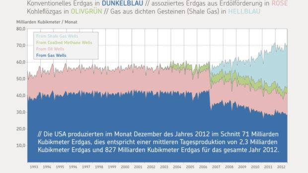 Siper Swiss Institute Peace Energy Research Infographs