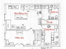 Small Commercial Kitchen Layout Dream House Experience