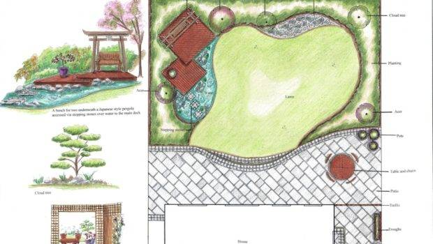 Small Garden Design Plans Disclaimer Not Own Any