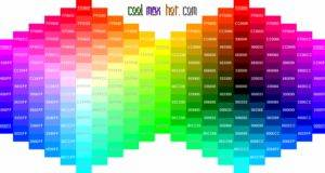Socialmedia Social Media Coding Charts Color Codes