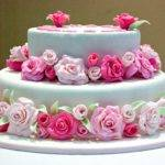 Start Cake Decorating Business Startupjungle